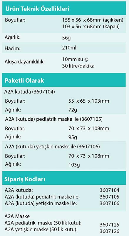 a2a-resim3